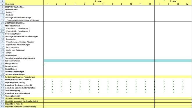 Liquiditätsplan von start2grow, Dortmund