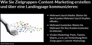 Engpasskonzentriertes Zielgruppen Content Marketing