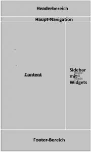 Layout der Webseite lambertschuster.de