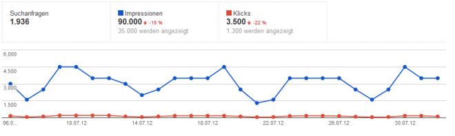 Suchanfragen zur Webseite lambertschuster.de