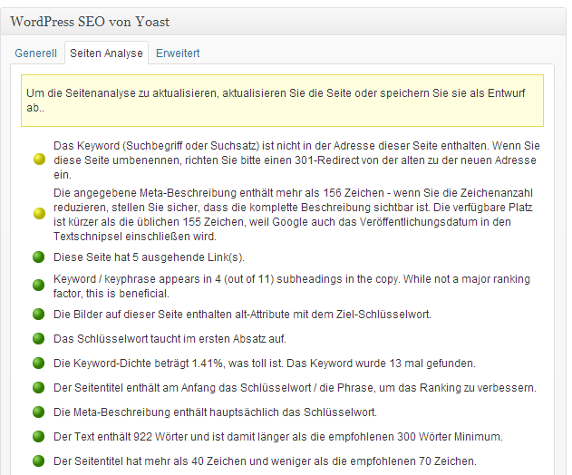 WordPress SEO von Yoast