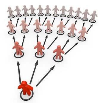 Unternehmensstrategie im Führungssystem