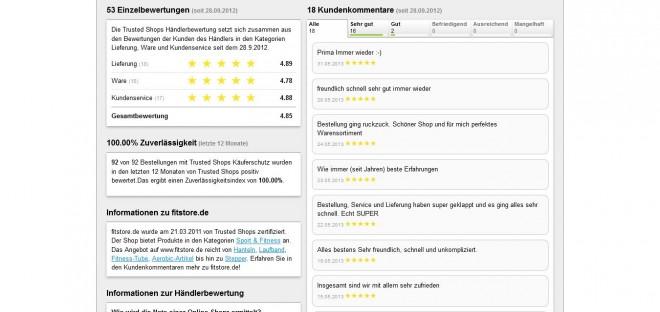 Fitstore Bewertungen zum Onlineshop: Zuverlässigkeitsindex bei Trusted Shops und Amazone