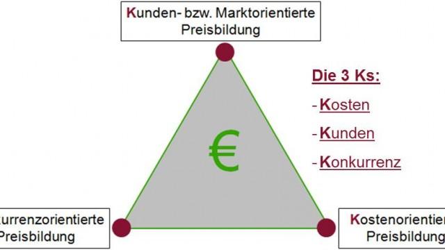 Preiskalkulation zur Preisbildung: So finden Sie den richtigen Preis