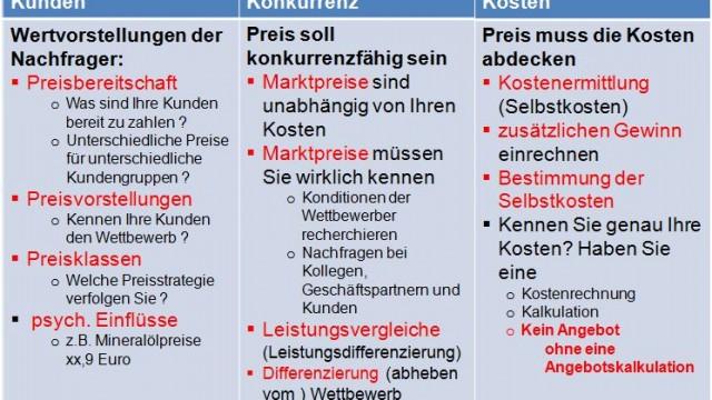 Preisargumentation: Scout-Veranstaltung in Münster am 10.12.2013