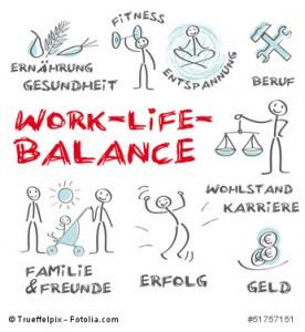 Selbstverwirklichung und Work Life Balance im Unternehmertum