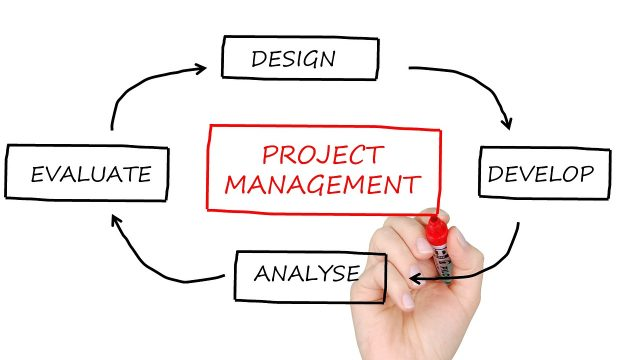 Wege zu einem guten Projektmanagement